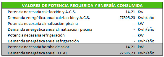 Comparativa sobre caso real de cambio de caldera Ingeka Ingenieria Geotermica