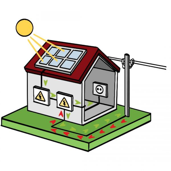 Ingeka Fotovoltaica
