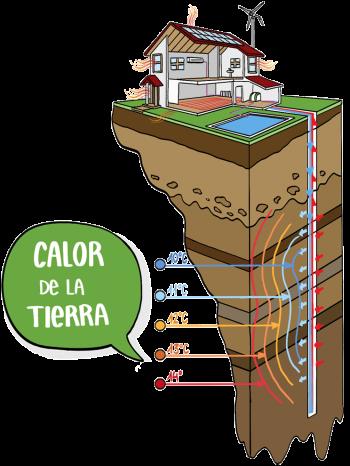 ingeka-instalacion-geotermica-fotovoltaica-6
