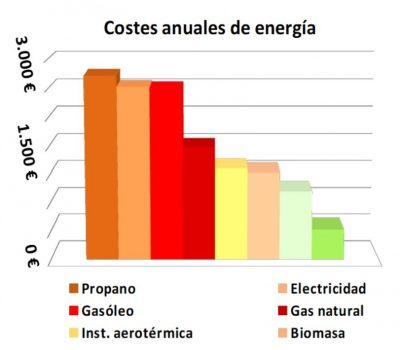 5 - Bizkaia-Galdames Ingeka ingenieria geotermica Captura
