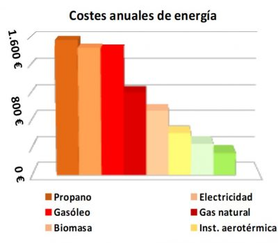 Geotermia en Agua y Piscinas   Ingeka Ingeniería Geotérmica