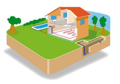 agua freatica ingeka ingenieria geotermica instalacion geotermia