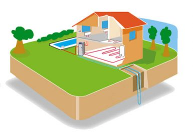 captadores verticales ingeka ingenieria geotermica instalacion geotermia